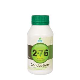 HY-GEN 2.76 CONDUCTIVITY